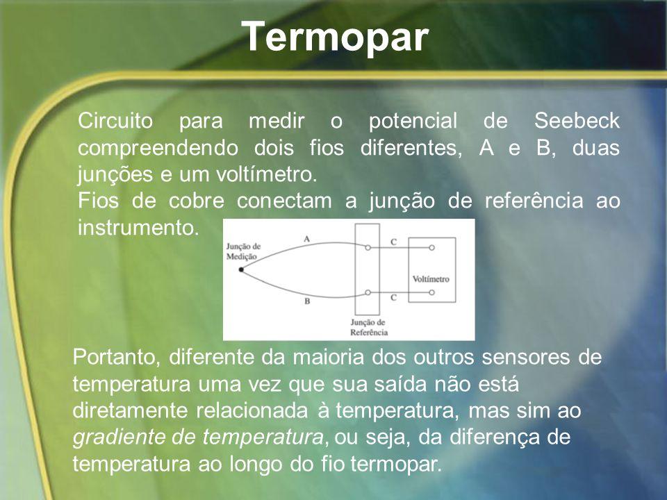 TermoparCircuito para medir o potencial de Seebeck compreendendo dois fios diferentes, A e B, duas junções e um voltímetro.