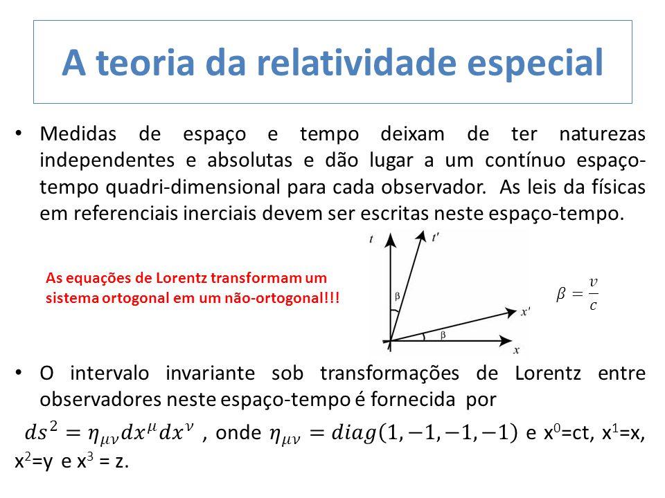 A teoria da relatividade especial