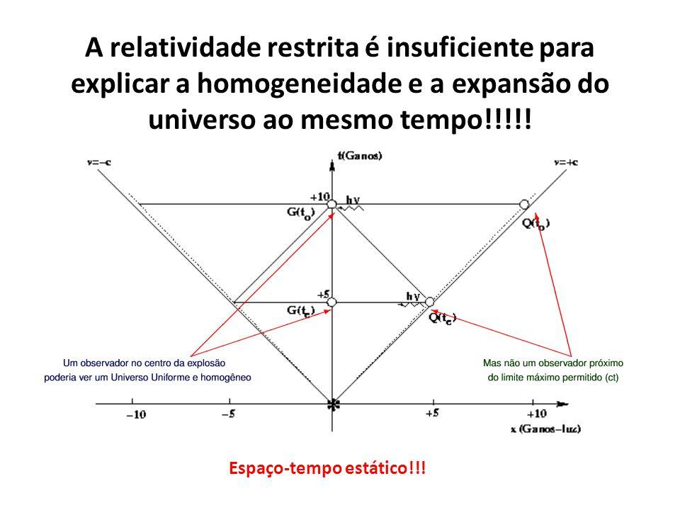 A relatividade restrita é insuficiente para explicar a homogeneidade e a expansão do universo ao mesmo tempo!!!!!