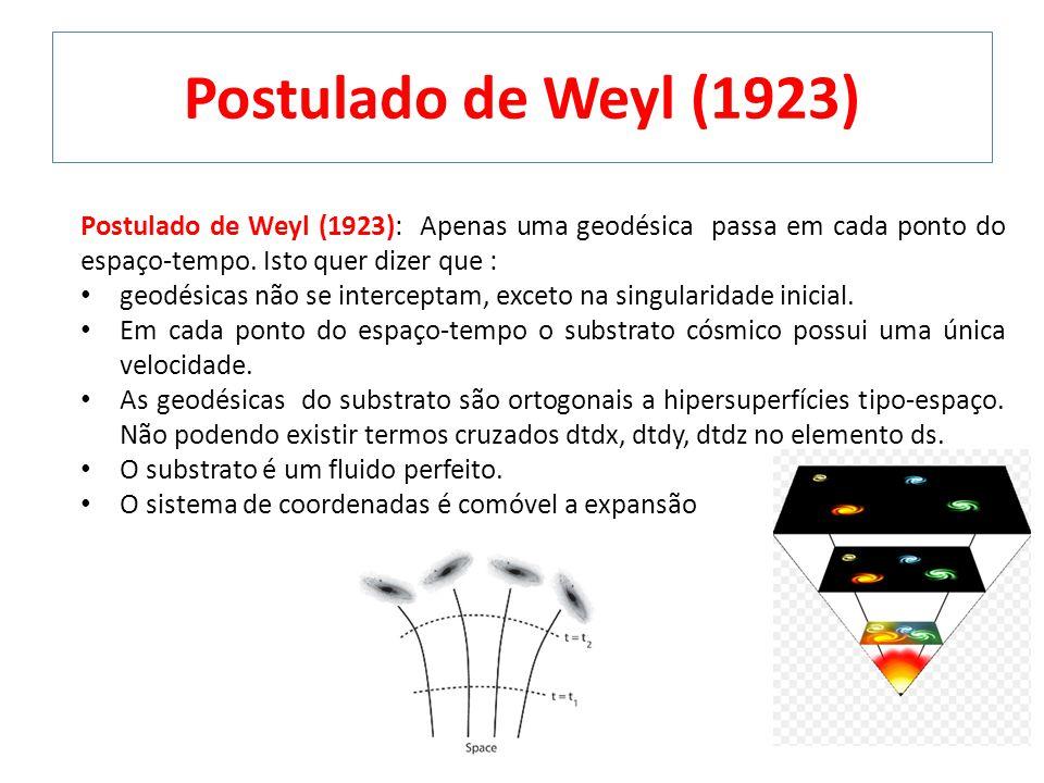 Postulado de Weyl (1923) Postulado de Weyl (1923): Apenas uma geodésica passa em cada ponto do espaço-tempo. Isto quer dizer que :
