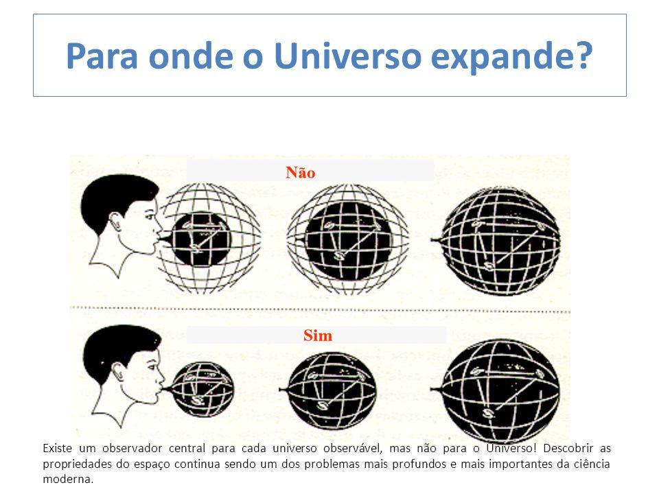 Para onde o Universo expande