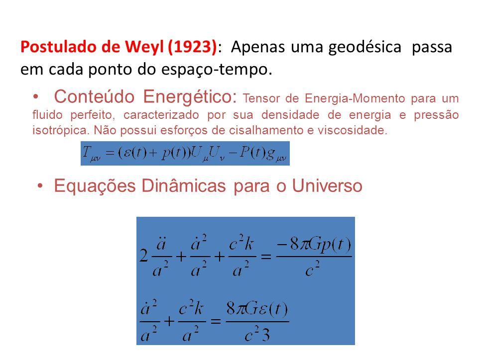 Postulado de Weyl (1923): Apenas uma geodésica passa em cada ponto do espaço-tempo.