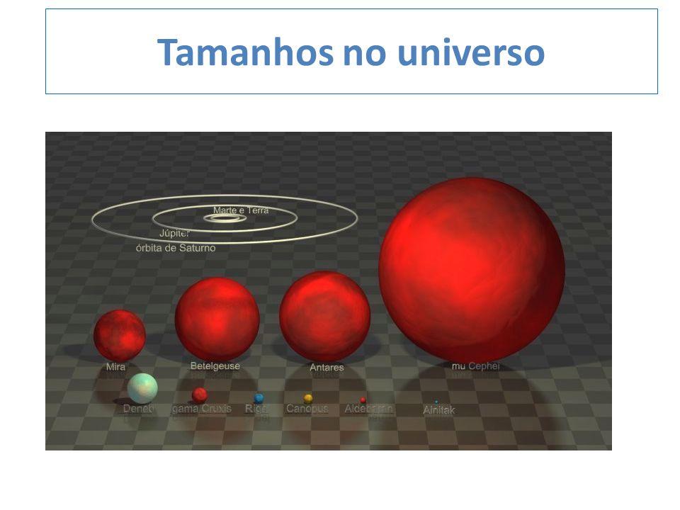 Tamanhos no universo O Sol é invisível nesta escala!