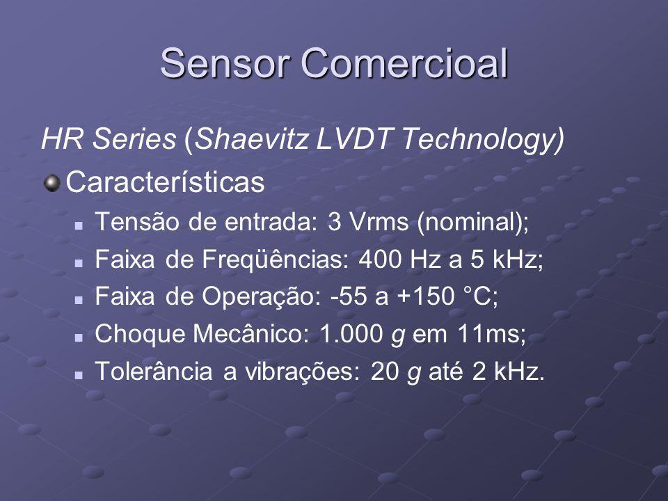 Sensor Comercioal HR Series (Shaevitz LVDT Technology) Características