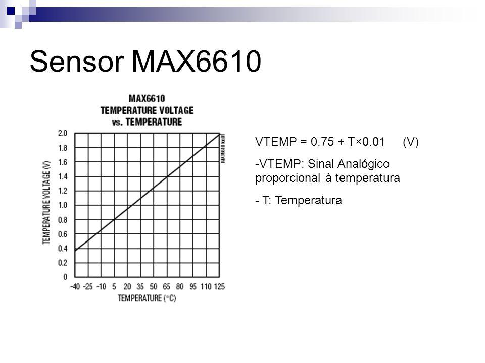 Sensor MAX6610 VTEMP = 0.75 + T×0.01 (V)