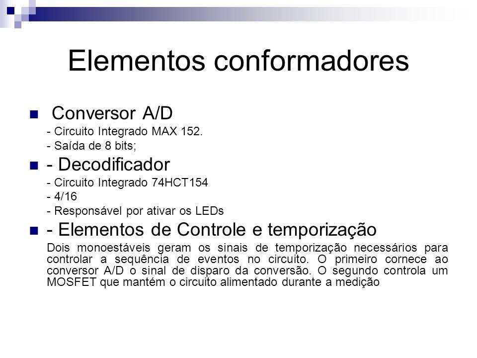 Elementos conformadores