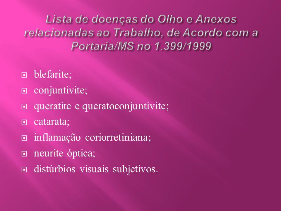 Lista de doenças do Olho e Anexos relacionadas ao Trabalho, de Acordo com a Portaria/MS no 1.399/1999