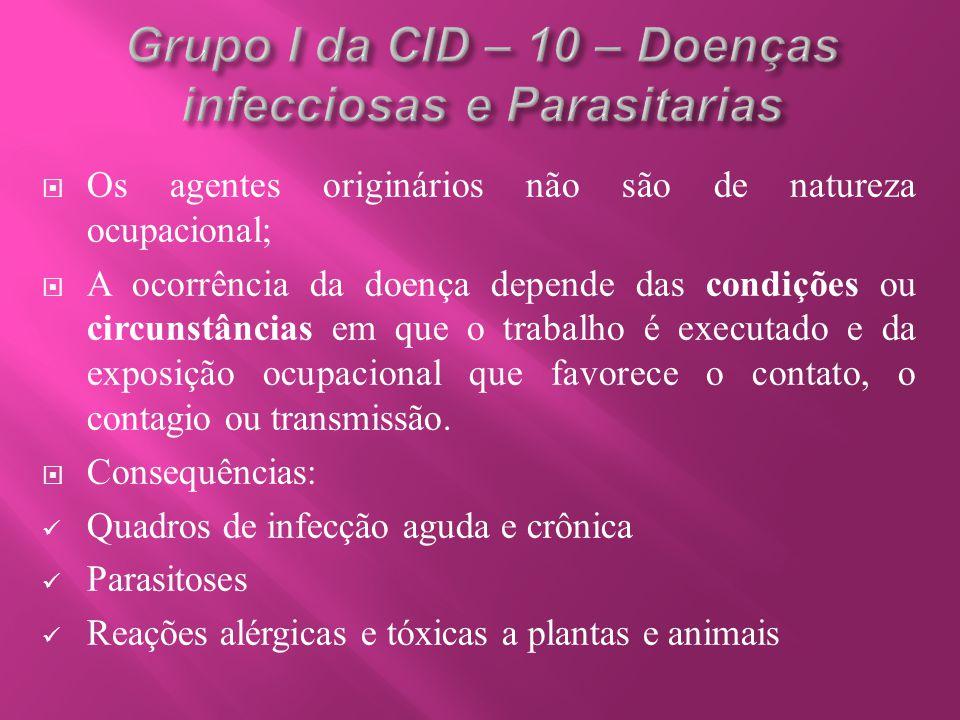 Grupo I da CID – 10 – Doenças infecciosas e Parasitarias