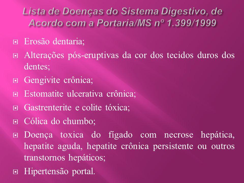 Lista de Doenças do Sistema Digestivo, de Acordo com a Portaria/MS nº 1.399/1999