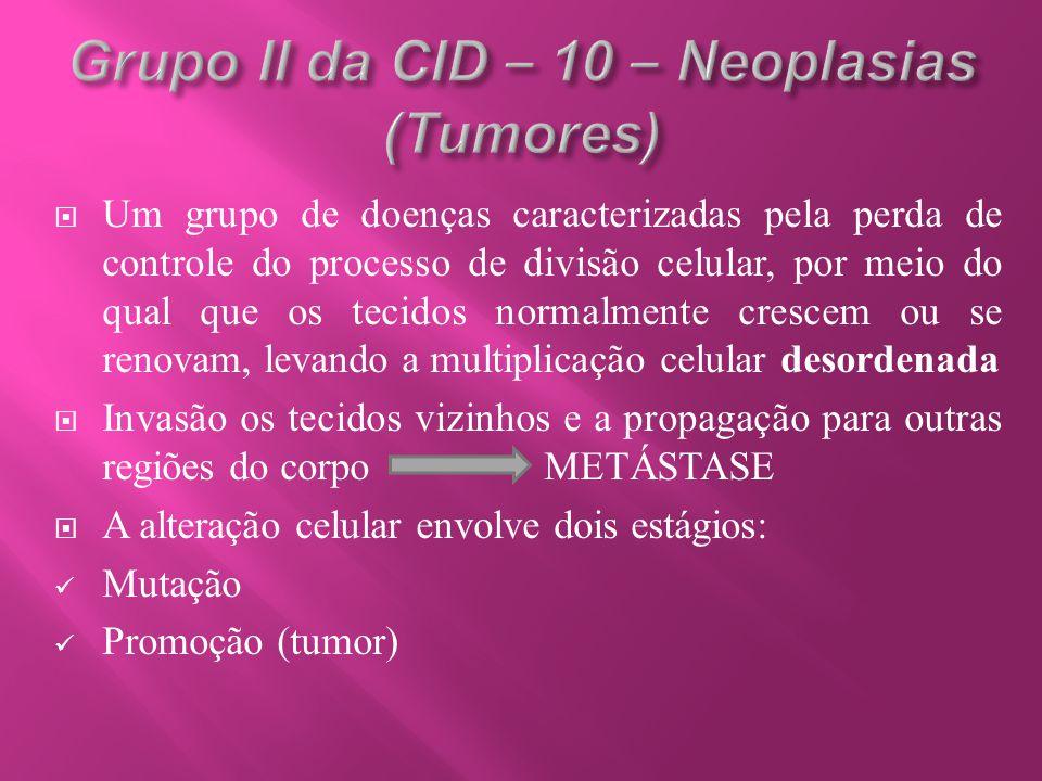 Grupo II da CID – 10 – Neoplasias (Tumores)