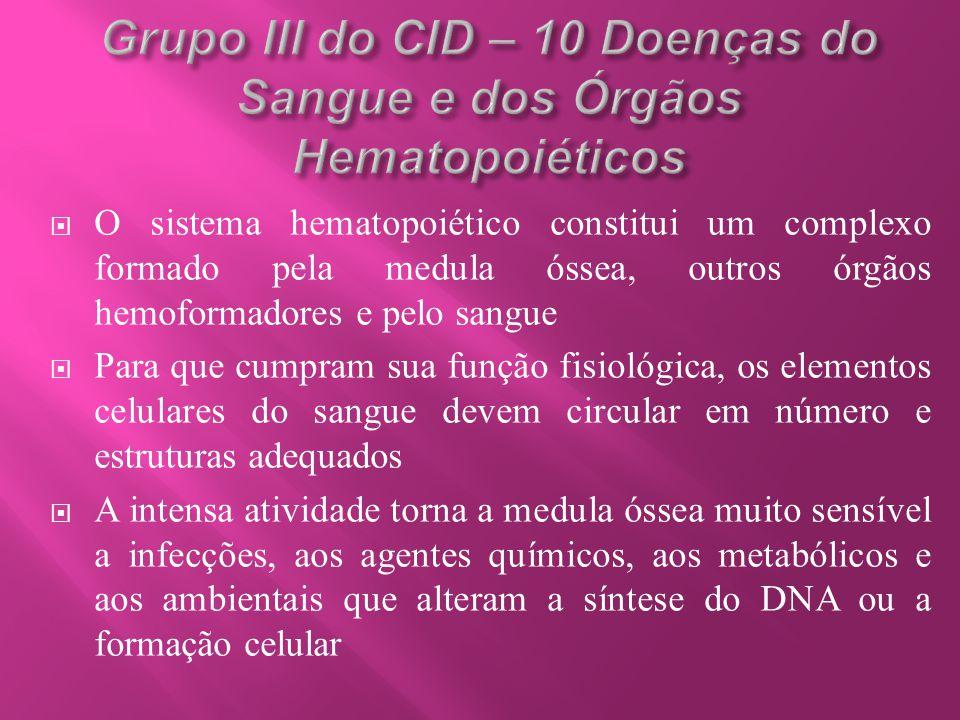 Grupo III do CID – 10 Doenças do Sangue e dos Órgãos Hematopoiéticos