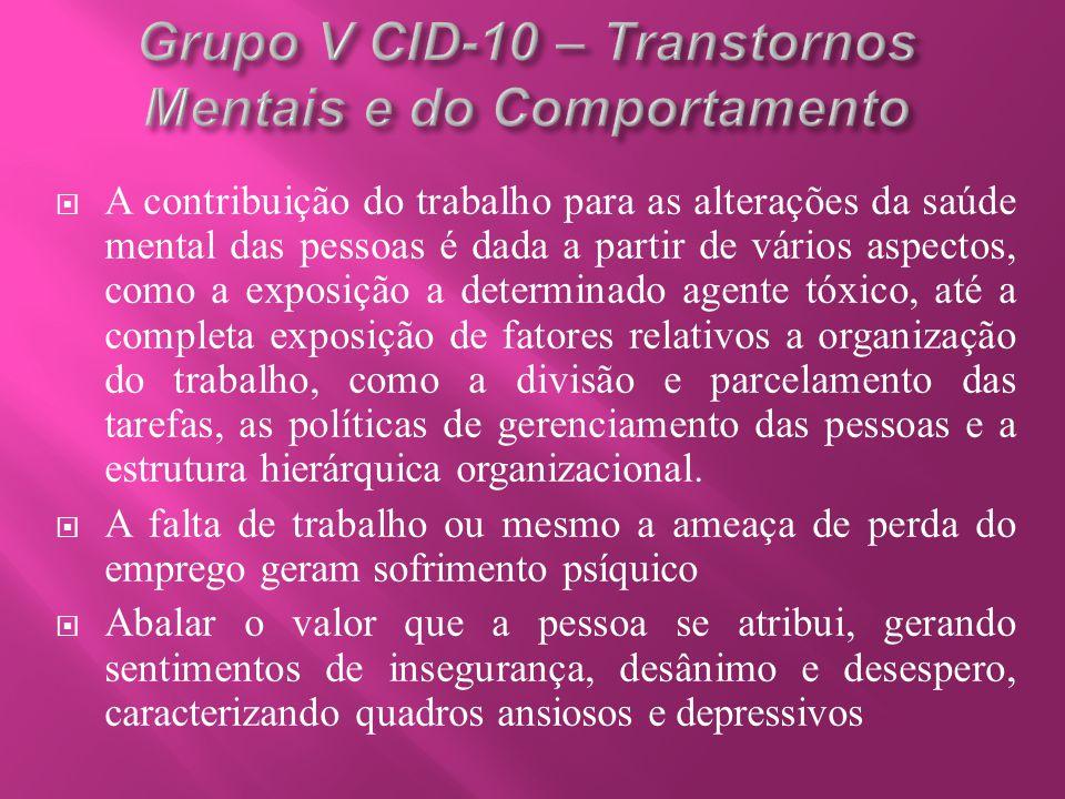 Grupo V CID-10 – Transtornos Mentais e do Comportamento