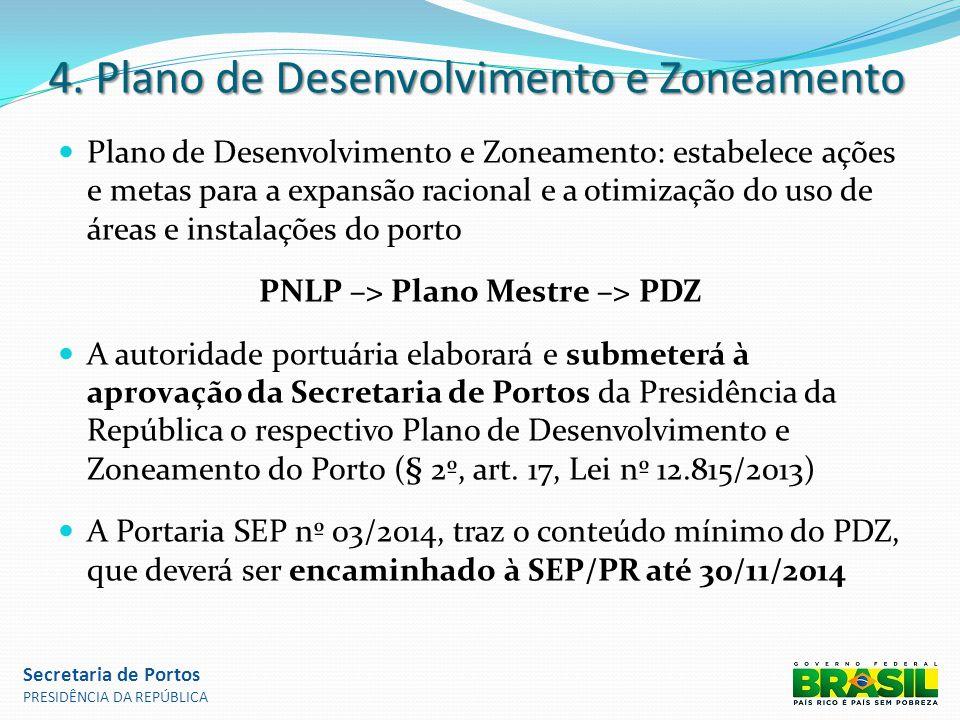 4. Plano de Desenvolvimento e Zoneamento
