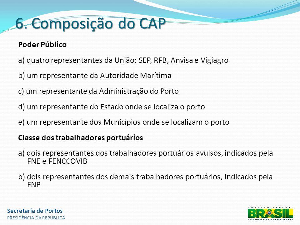 6. Composição do CAP