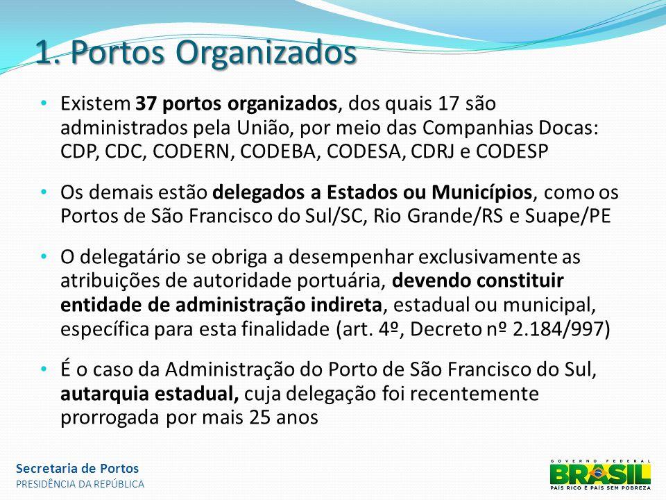 1. Portos Organizados