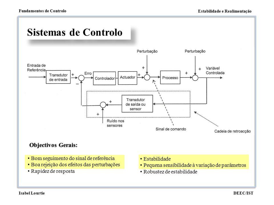 Sistemas de Controlo Objectivos Gerais: