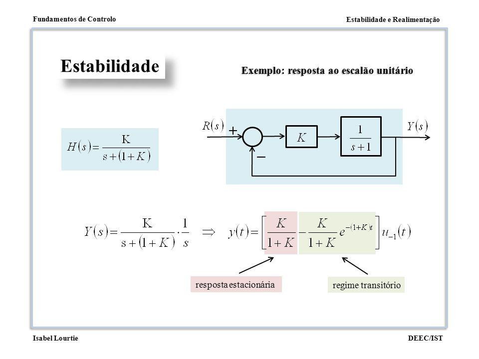 Estabilidade Exemplo: resposta ao escalão unitário