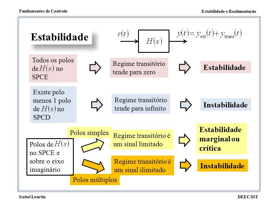 Estabilidade Estabilidade Instabilidade
