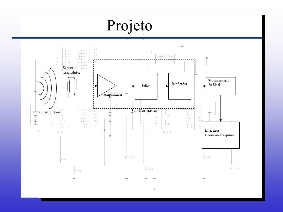 Projeto Conformador Sensor e Transdutor Ente Físico: Som Interface