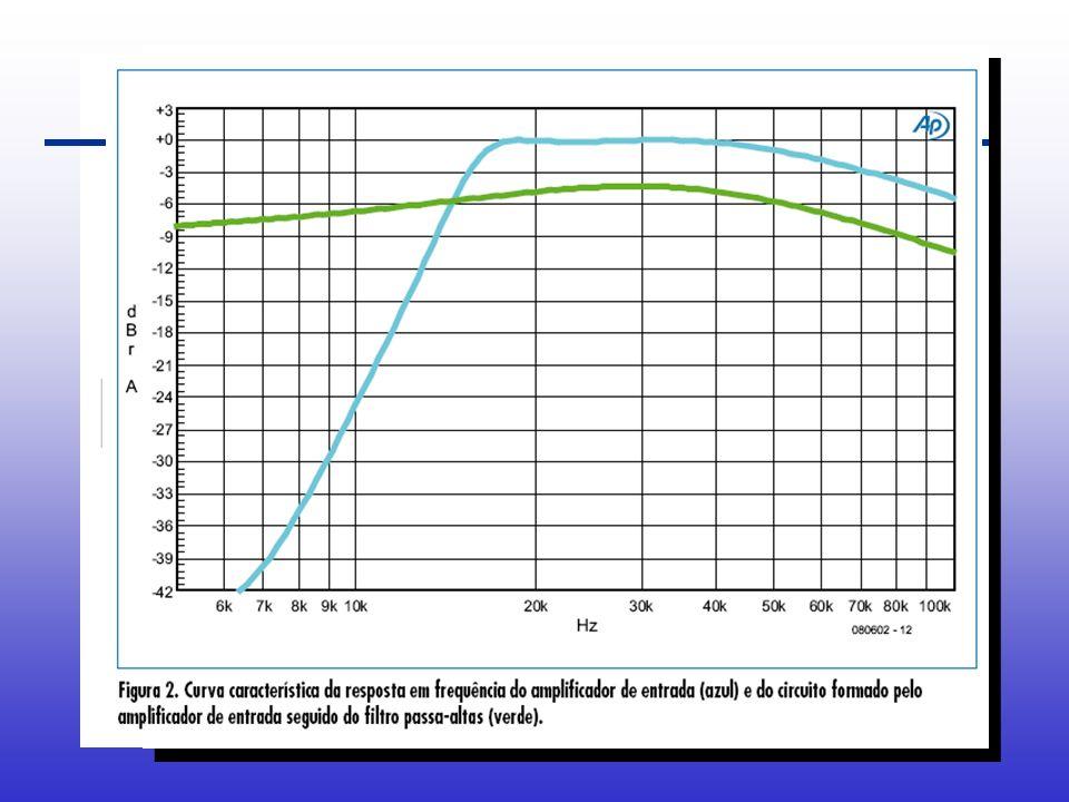 Conformador Amplificador Filtro Retificador Diferentes Freqüências