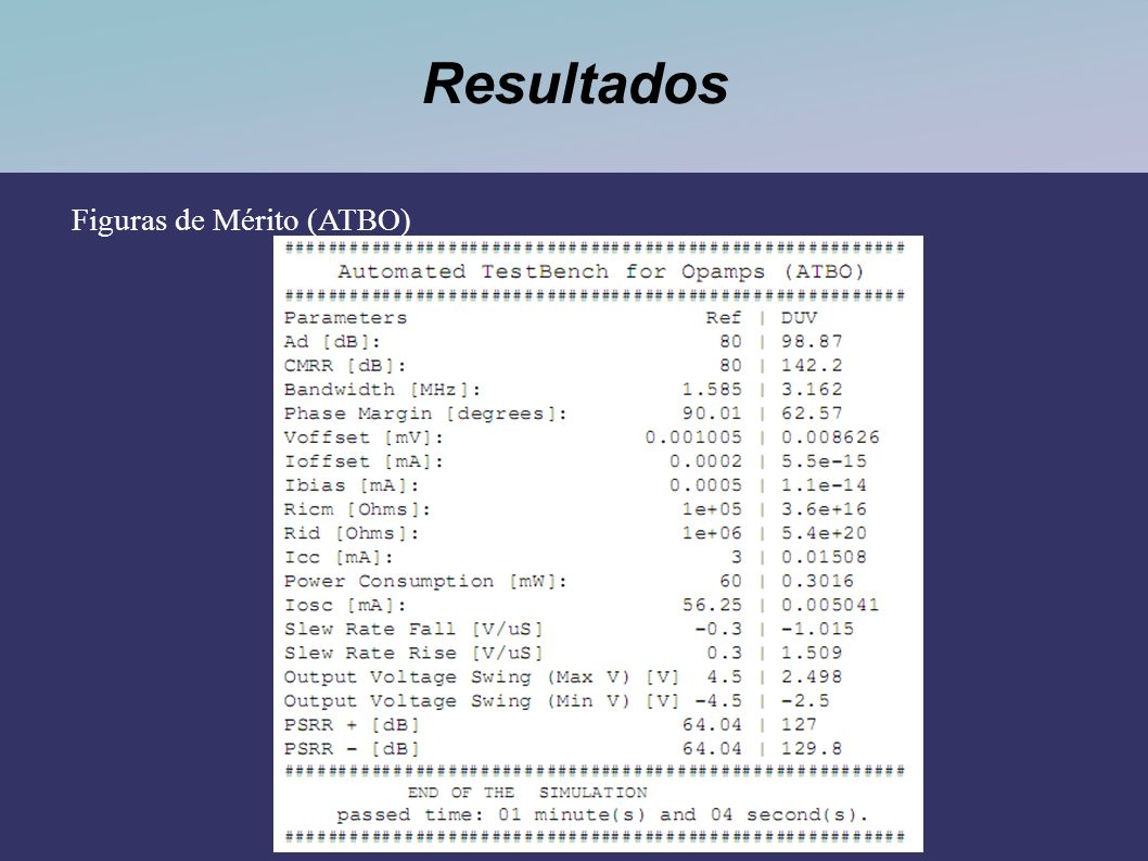 Resultados Figuras de Mérito (ATBO)