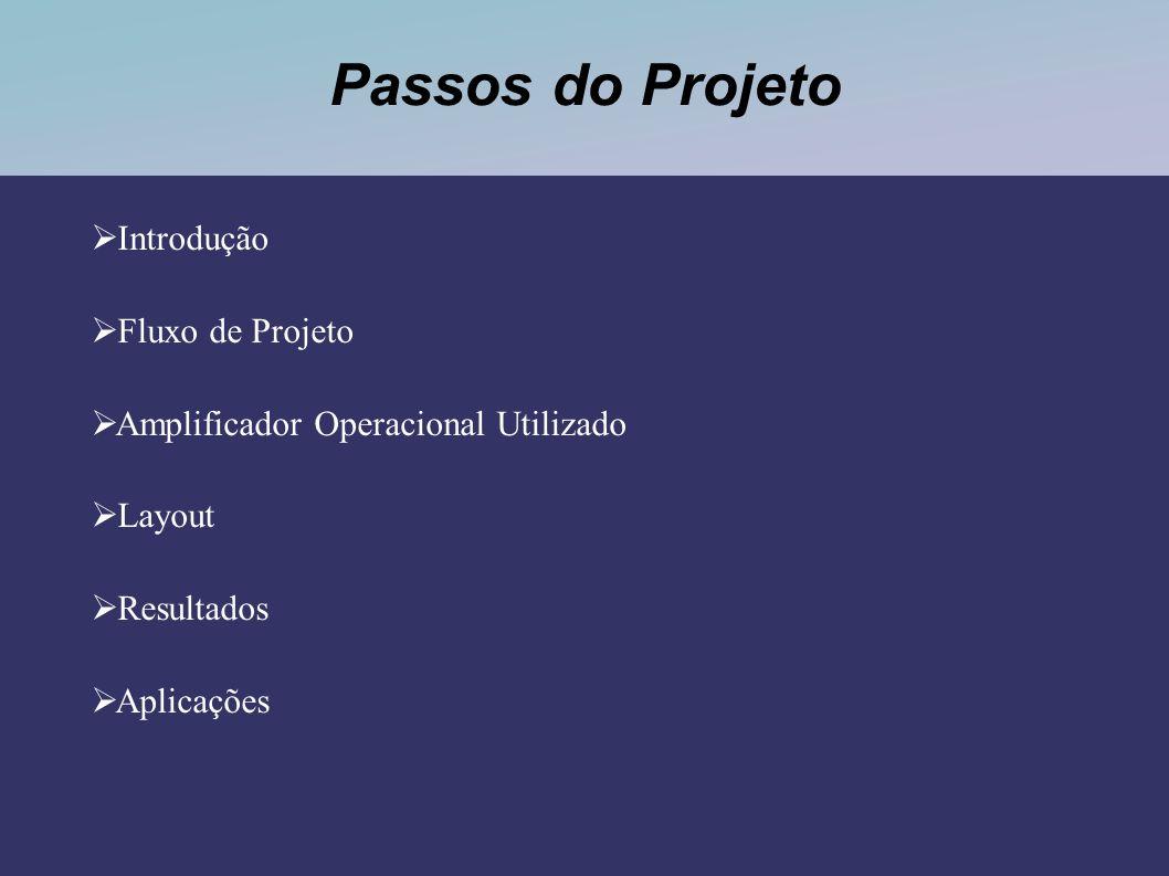 Passos do Projeto Introdução Fluxo de Projeto