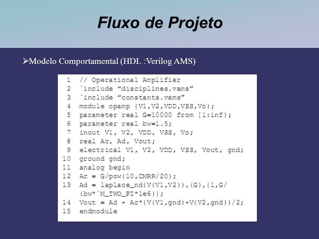 Fluxo de Projeto Modelo Comportamental (HDL :Verilog AMS)