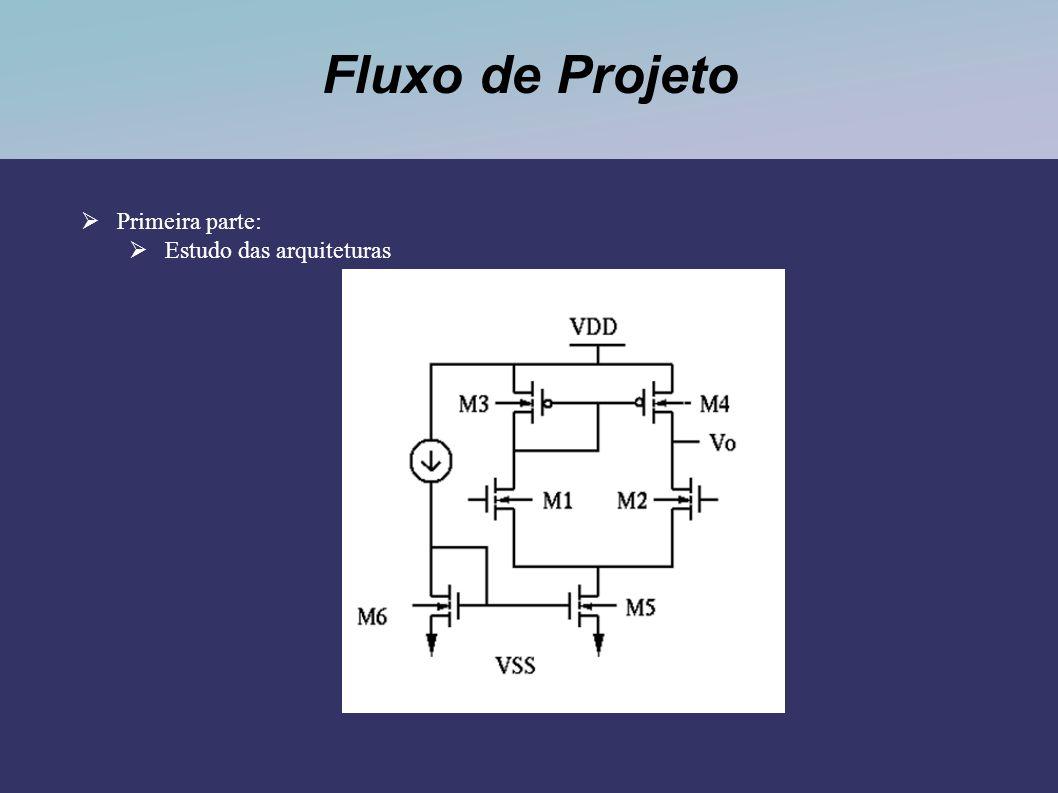 Fluxo de Projeto Primeira parte: Estudo das arquiteturas