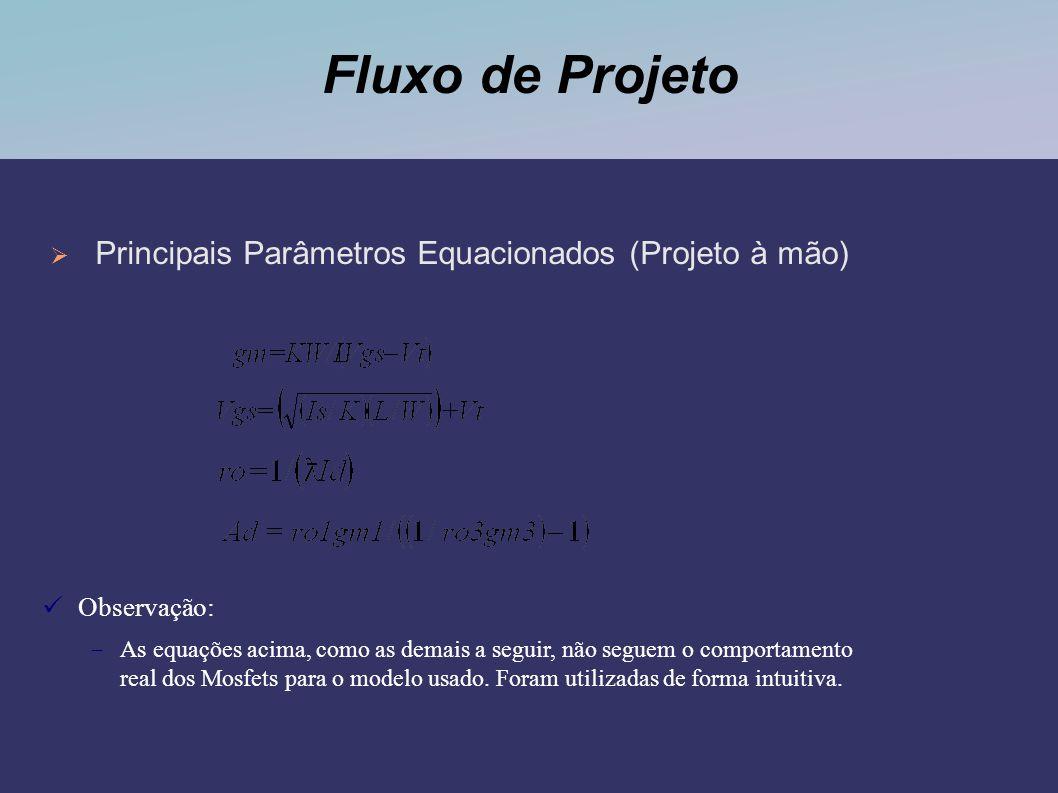 Fluxo de Projeto Principais Parâmetros Equacionados (Projeto à mão)
