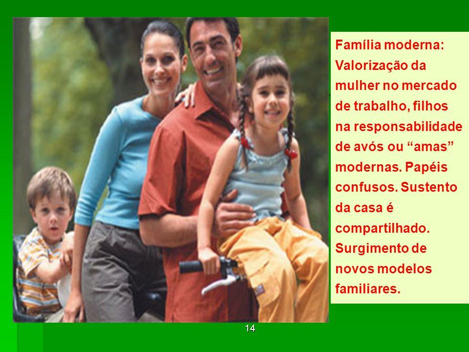 Família moderna: Valorização da mulher no mercado de trabalho, filhos na responsabilidade de avós ou amas modernas. Papéis confusos. Sustento da casa é compartilhado. Surgimento de novos modelos familiares.
