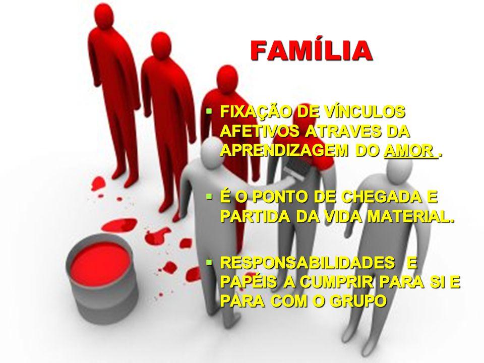 FAMÍLIA FIXAÇÃO DE VÍNCULOS AFETIVOS ATRAVES DA APRENDIZAGEM DO AMOR .