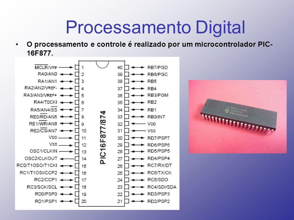 Processamento Digital