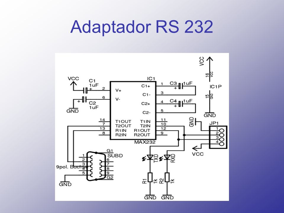 Adaptador RS 232