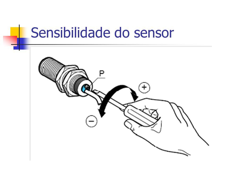 Sensibilidade do sensor