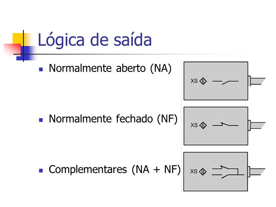Lógica de saída Normalmente aberto (NA) Normalmente fechado (NF)