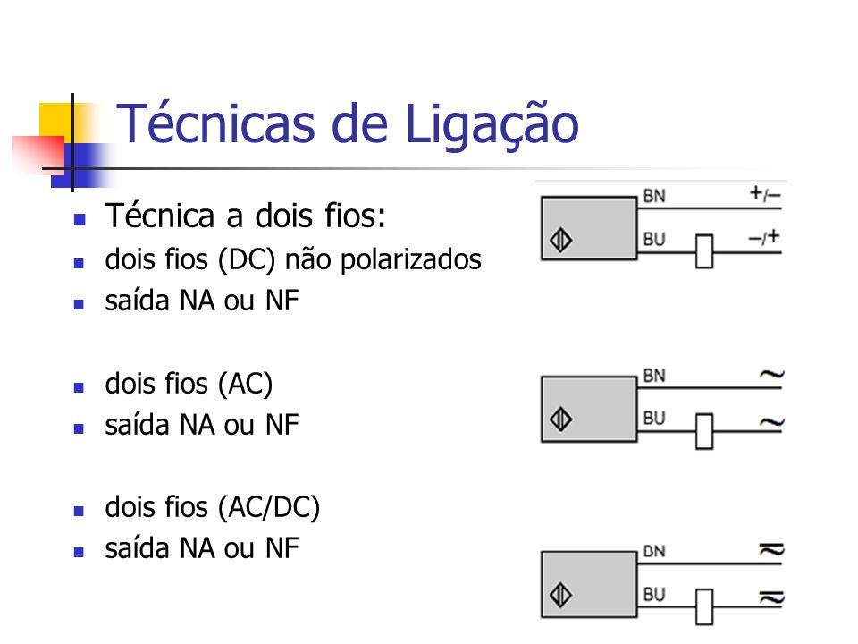 Técnicas de Ligação Técnica a dois fios:
