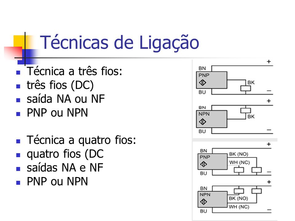 Técnicas de Ligação Técnica a três fios: três fios (DC) saída NA ou NF