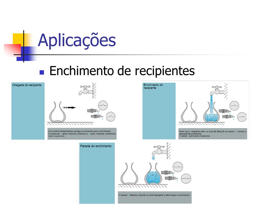 Aplicações Enchimento de recipientes