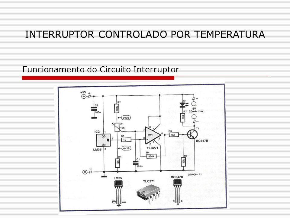 INTERRUPTOR CONTROLADO POR TEMPERATURA