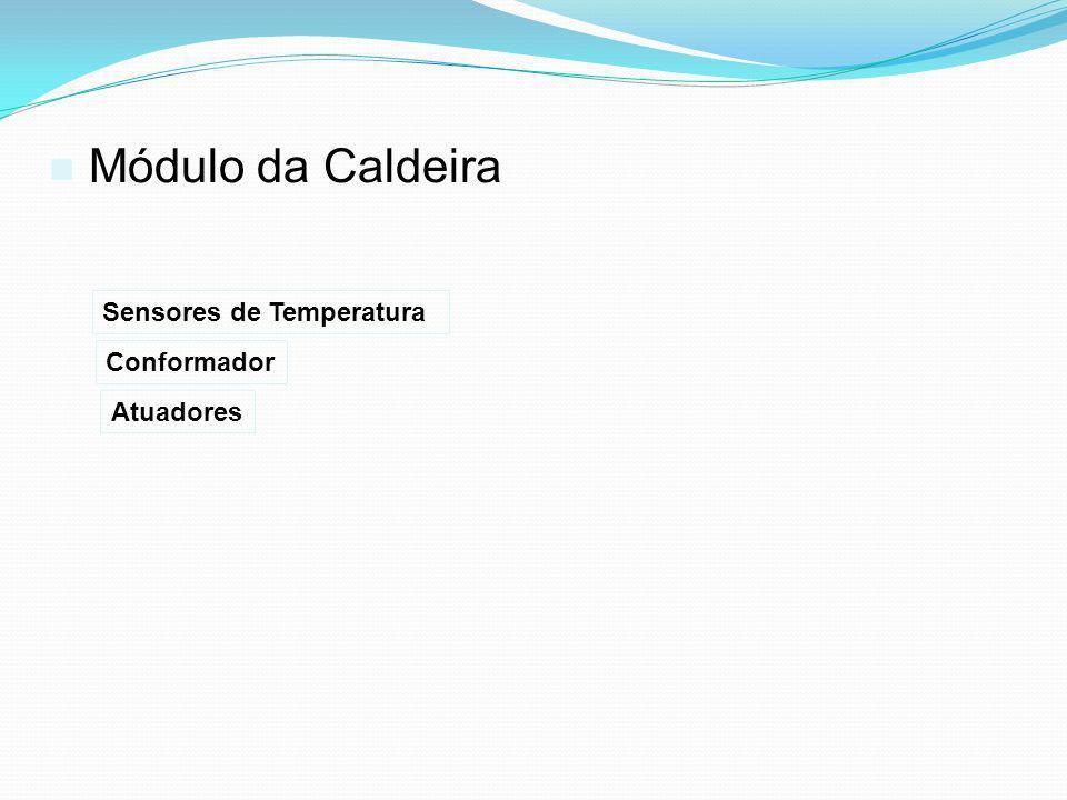 Módulo da Caldeira Sensores de Temperatura Conformador Atuadores