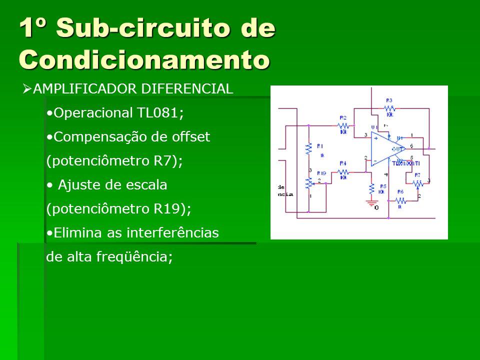 1º Sub-circuito de Condicionamento