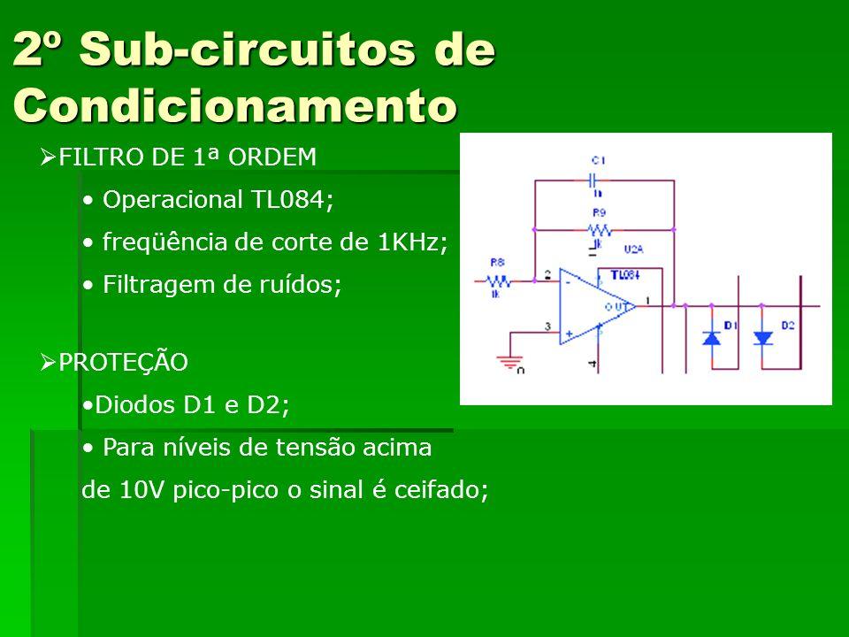2º Sub-circuitos de Condicionamento