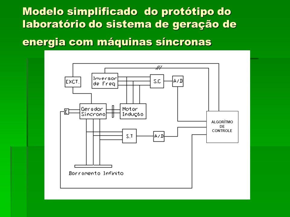 Modelo simplificado do protótipo do laboratório do sistema de geração de energia com máquinas síncronas