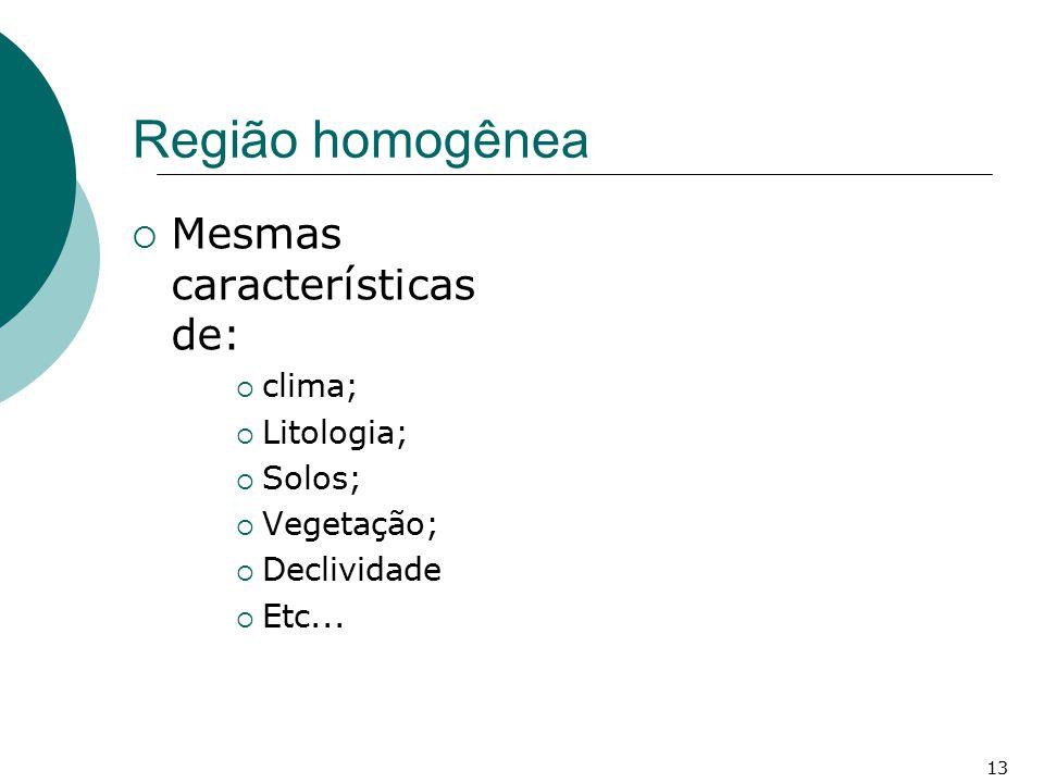 Região homogênea Mesmas características de: clima; Litologia; Solos;