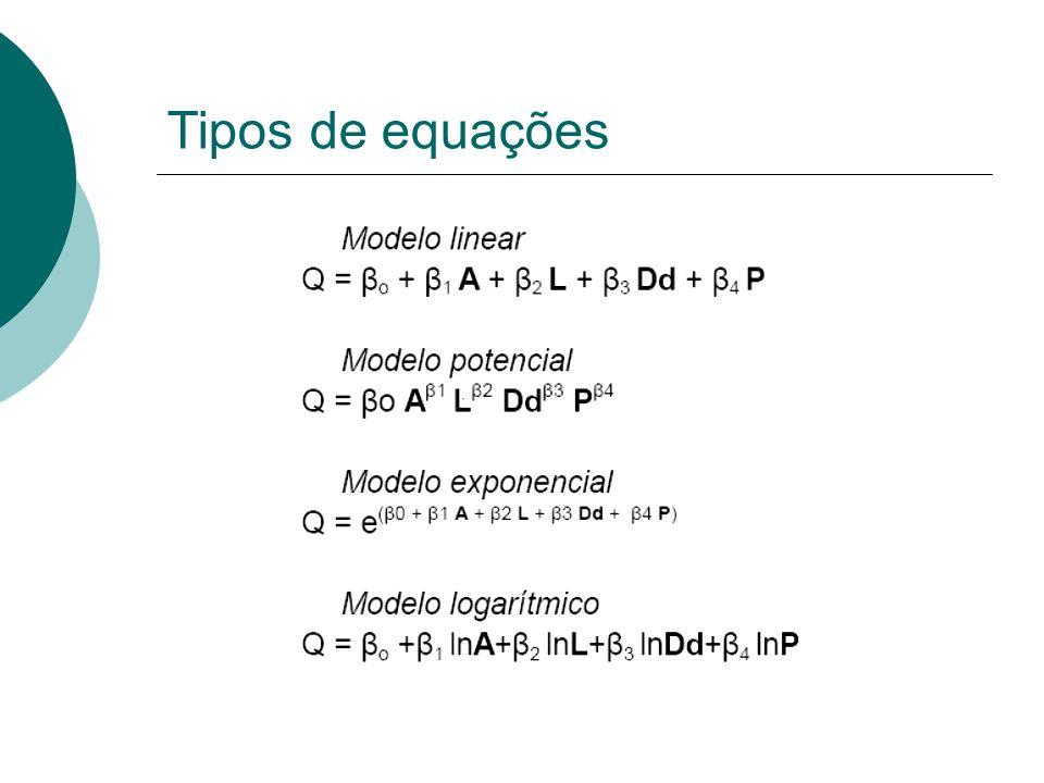 Tipos de equações