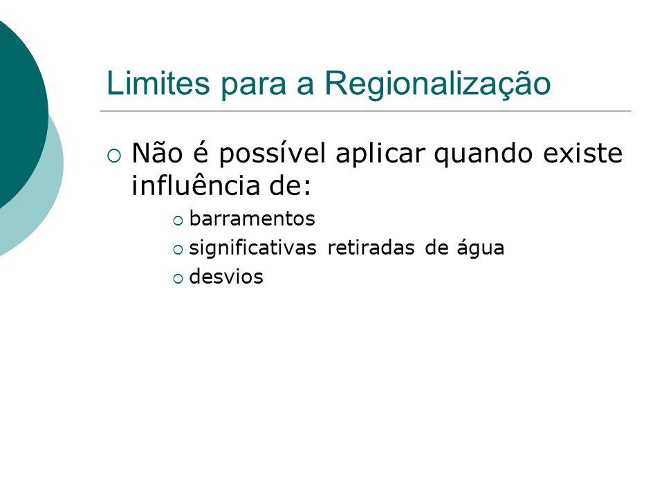 Limites para a Regionalização