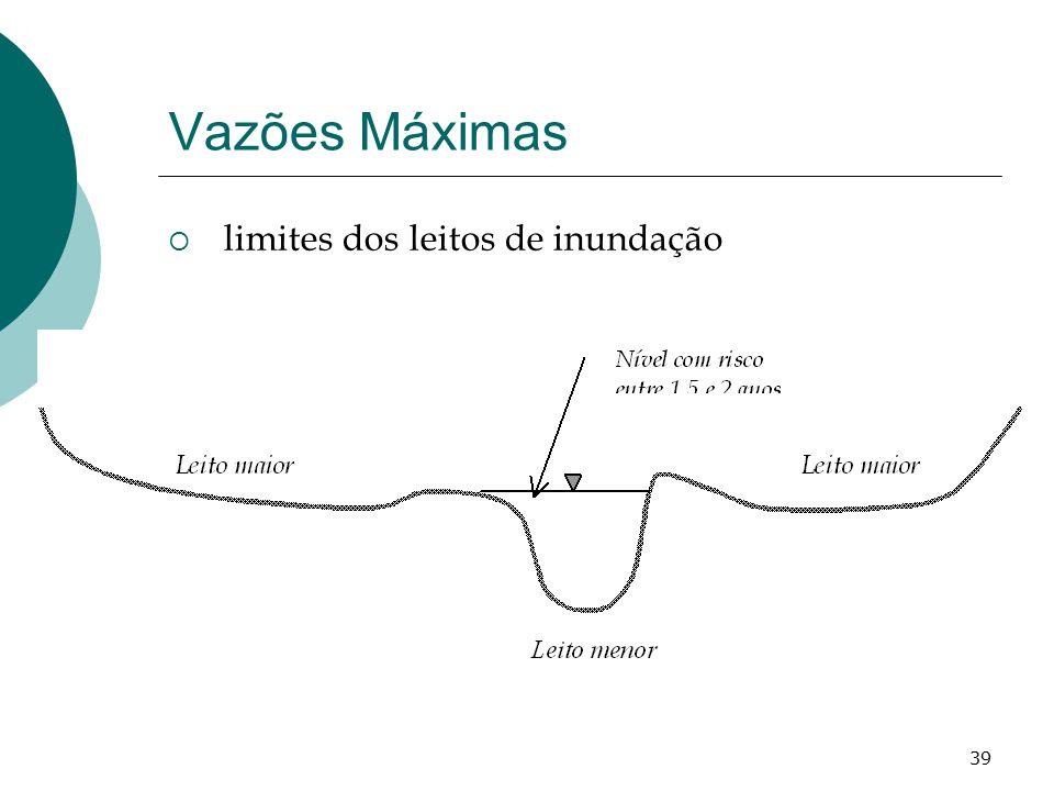 Vazões Máximas limites dos leitos de inundação