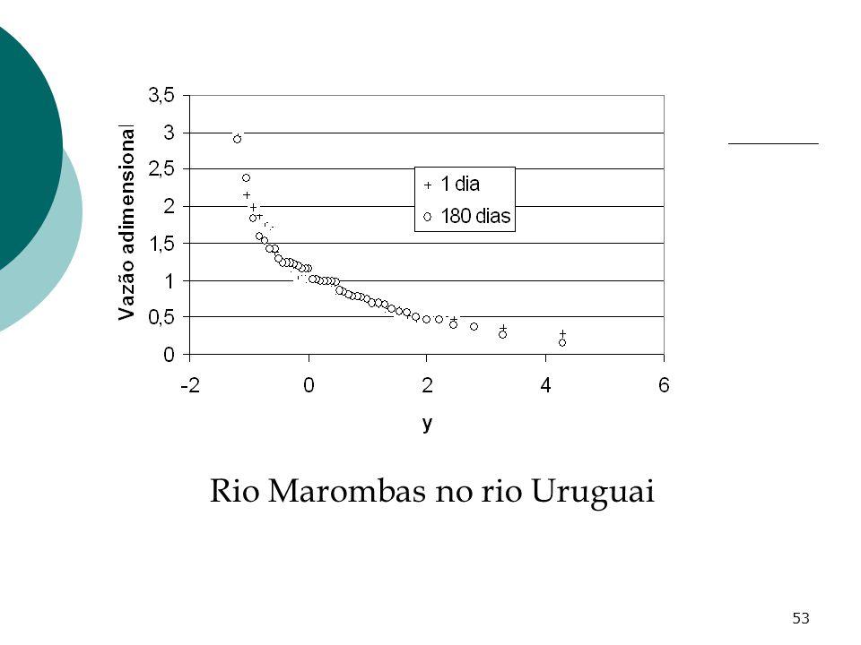 Rio Marombas no rio Uruguai