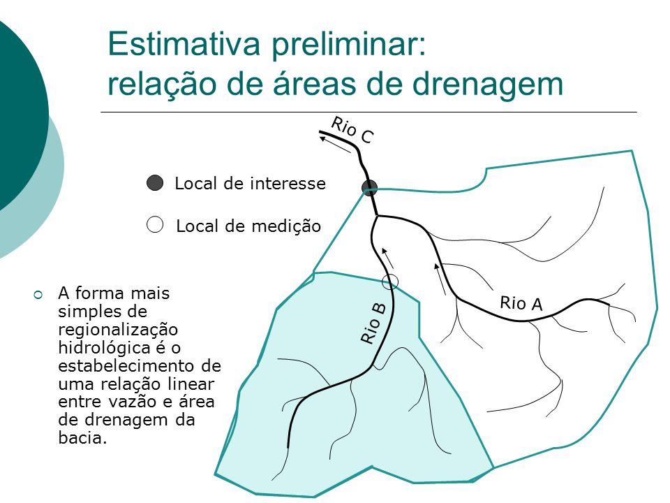 Estimativa preliminar: relação de áreas de drenagem