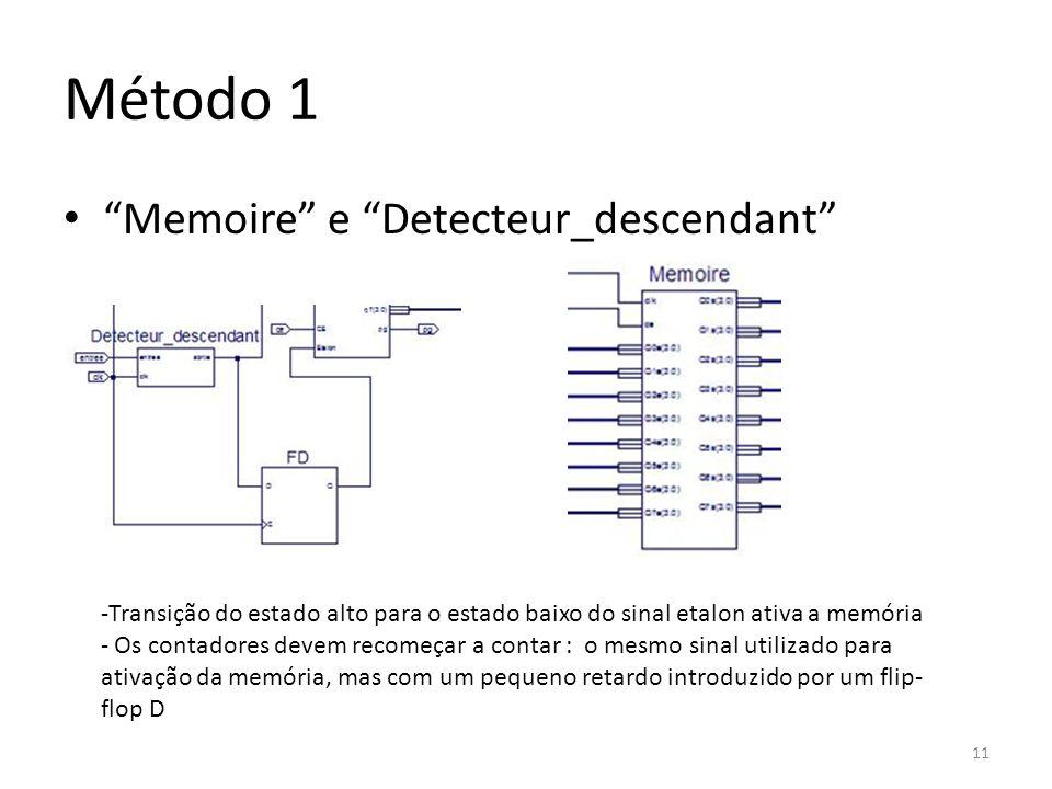 Método 1 Memoire e Detecteur_descendant